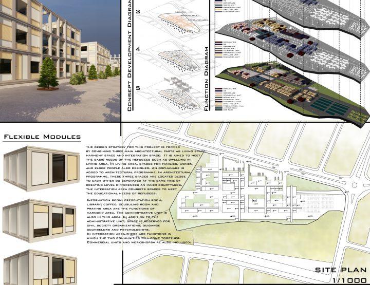 Building 4 Humanity Tasarım Yarışması - Profesyonel Kategori